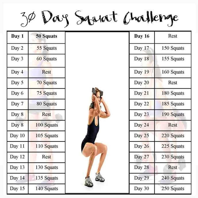 30 dagen squat challenge